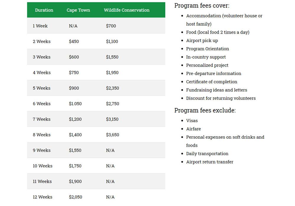 Global Crossroad South Africa Program fee