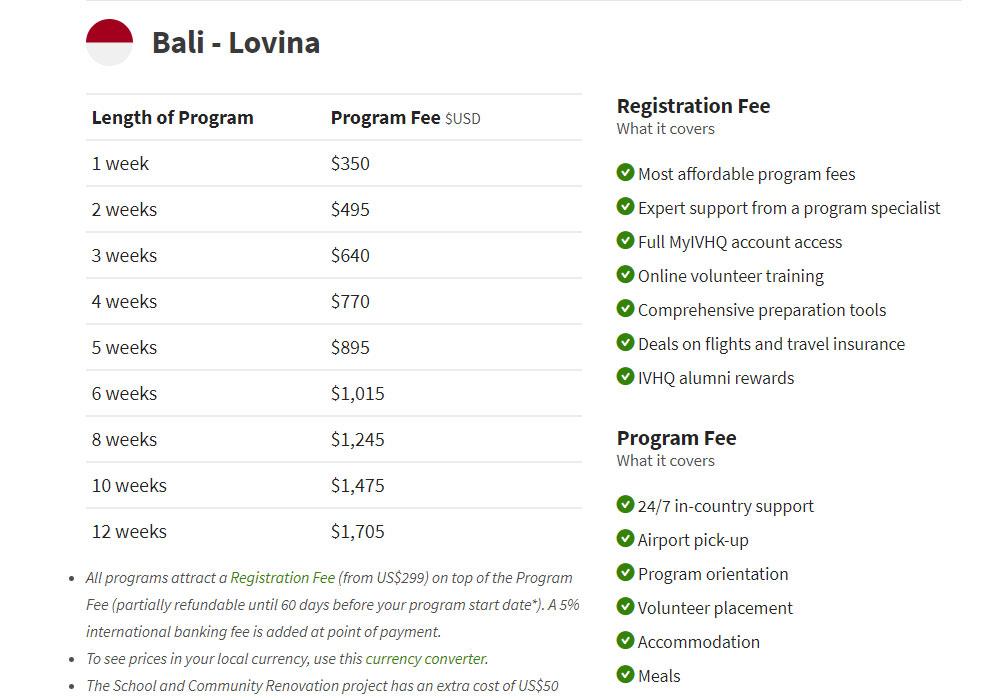 International Volunteer IVHQ Bali program fees