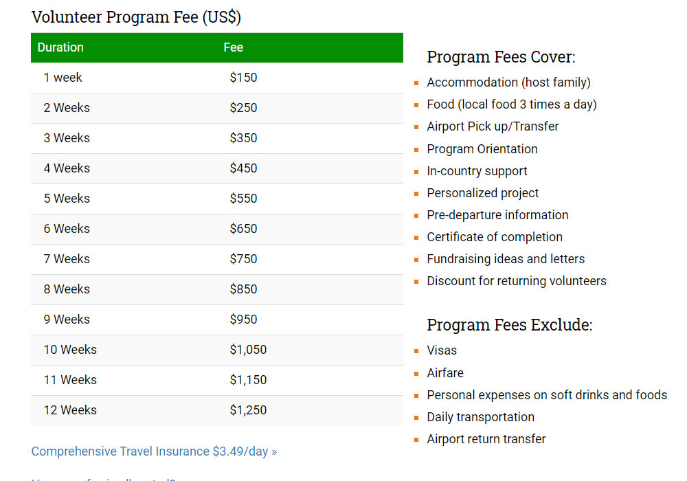 IFRE Volunteers Uganda Program fee