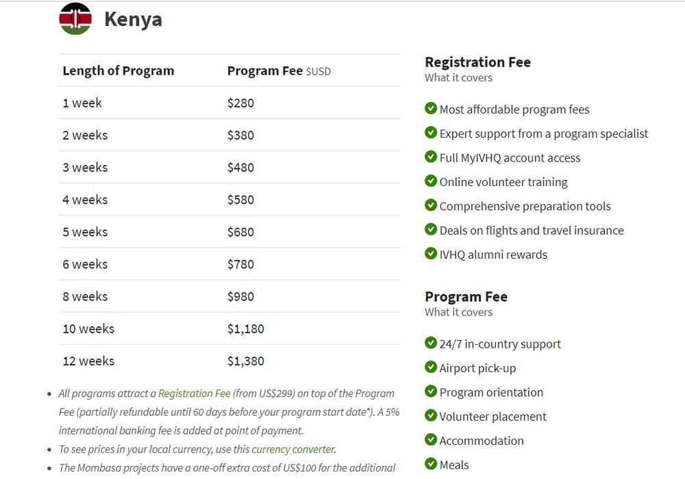 IVHQ Kenya Program fee