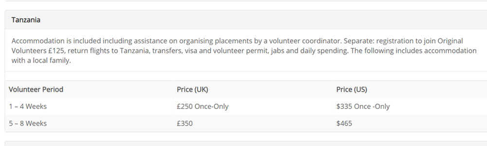 Original Volunteers Tanzania program fees
