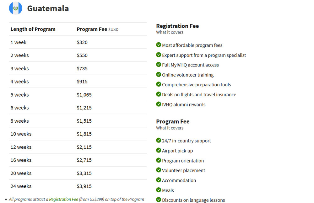 IVHQ volunteer guatemala program fees